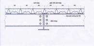 Sàn Deck H50W1000 Biên dạng 1